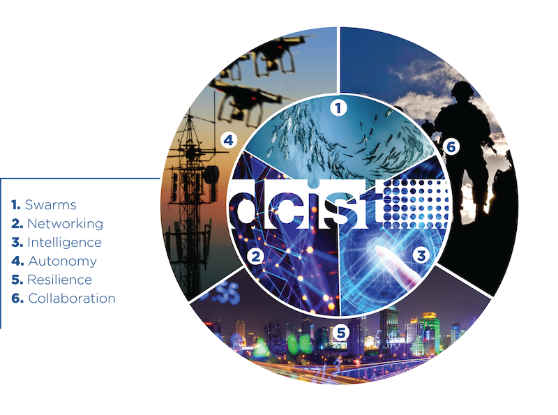 DCIST graphic